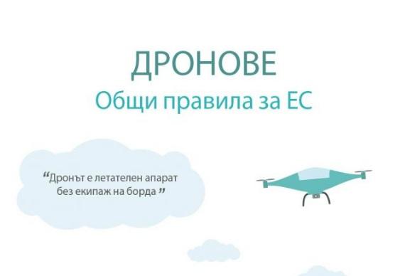 Европейският парламент гласува общи правила за дроновете